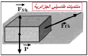 حل تمرين 11 ص 19 في الفيزياء السنة الرابعة متوسط الجيل 2 do.php?img=1031