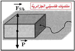حل تمرين 11 ص 19 في الفيزياء السنة الرابعة متوسط الجيل 2 do.php?img=1032