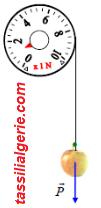 حل تمرين 10 و 11 و 12 ص 29 في الفيزياء السنة الرابعة متوسط الجيل 2 do.php?img=1041